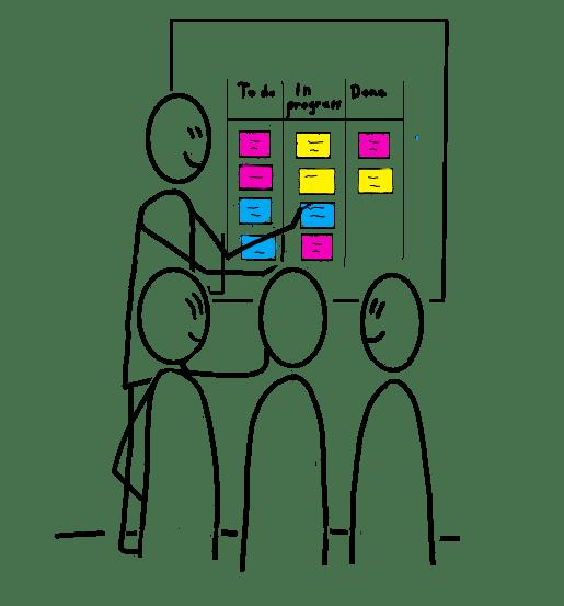 illustration formation Scrum Master V0.1