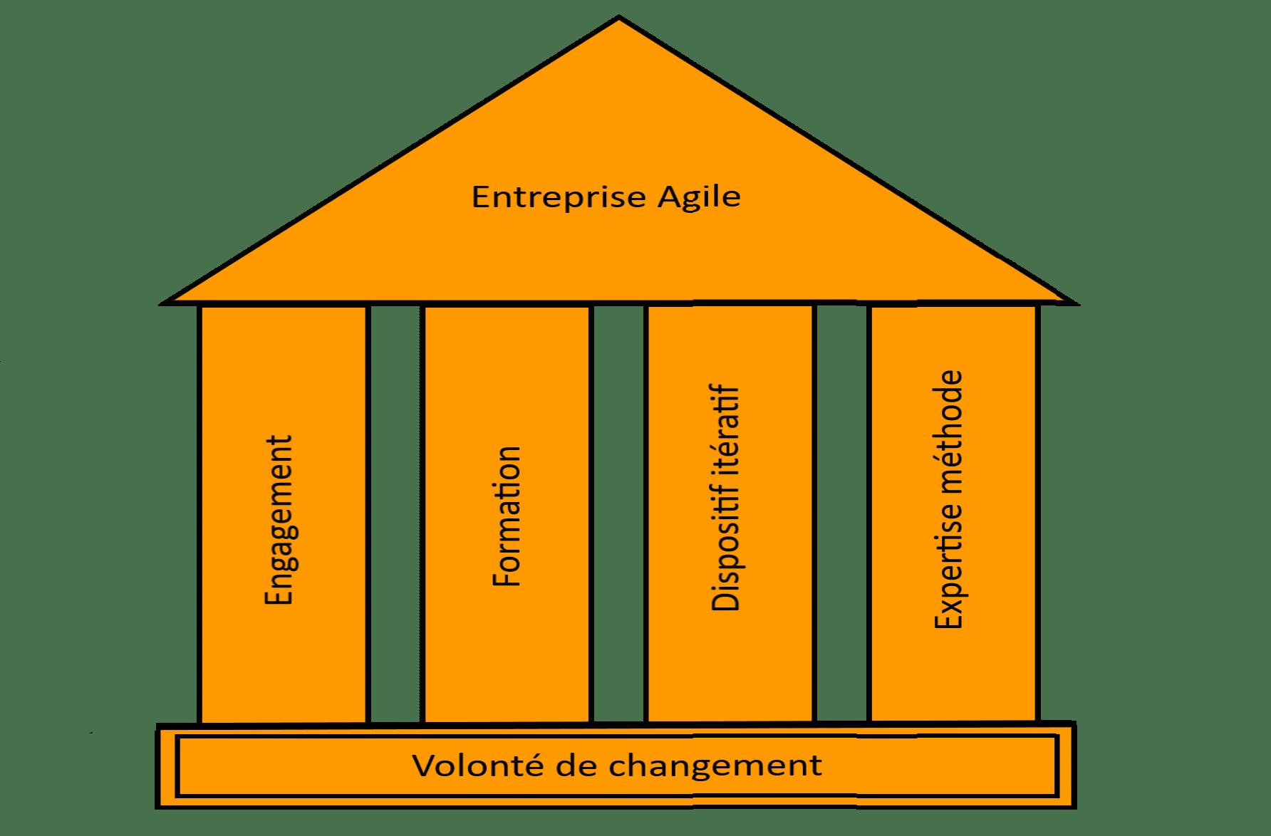 maison de lagilite V0.2 1